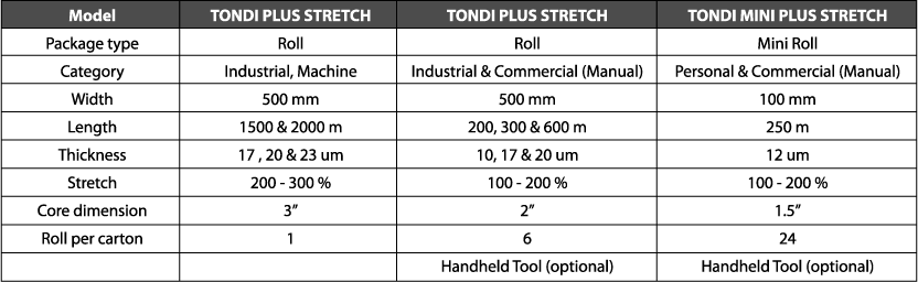 TONDI _Spec_StretchFilm